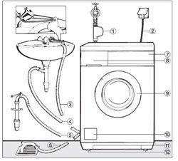 Установка стиральной машины. Бийские сантехники.