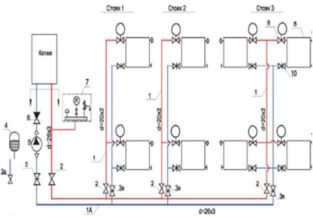 Схема двухконтурной системы отопления Бийск. Услуги сантехнические.